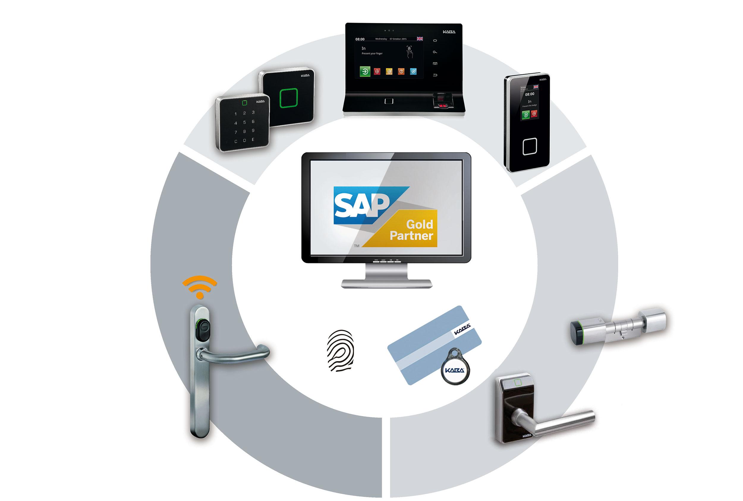 SAP İçin Geçiş Kontrol Çözümleri
